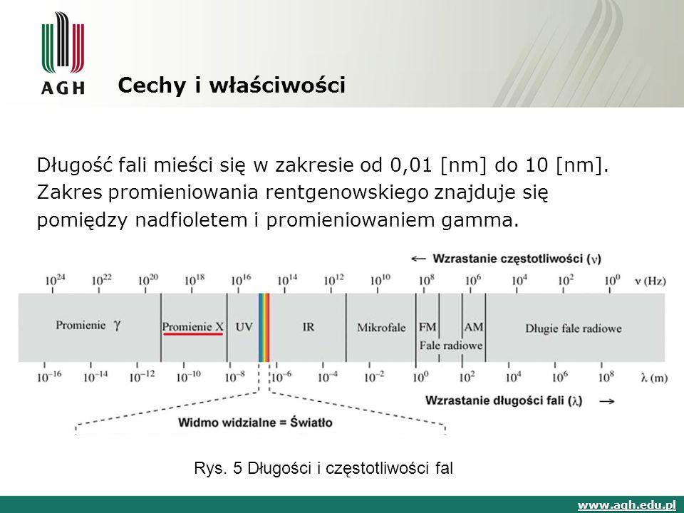 Cechy i właściwości Długość fali mieści się w zakresie od 0,01 [nm] do 10 [nm]. Zakres promieniowania rentgenowskiego znajduje się.